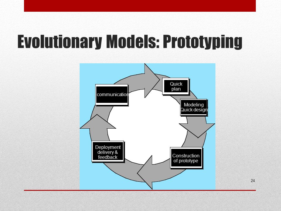 Evolutionary Models: Prototyping