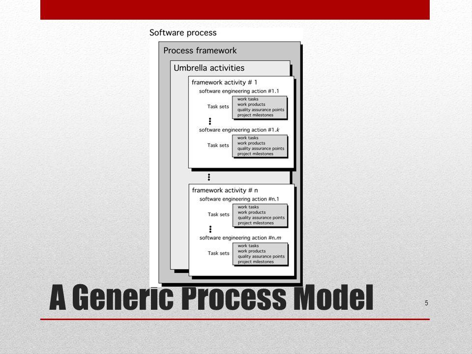 A Generic Process Model