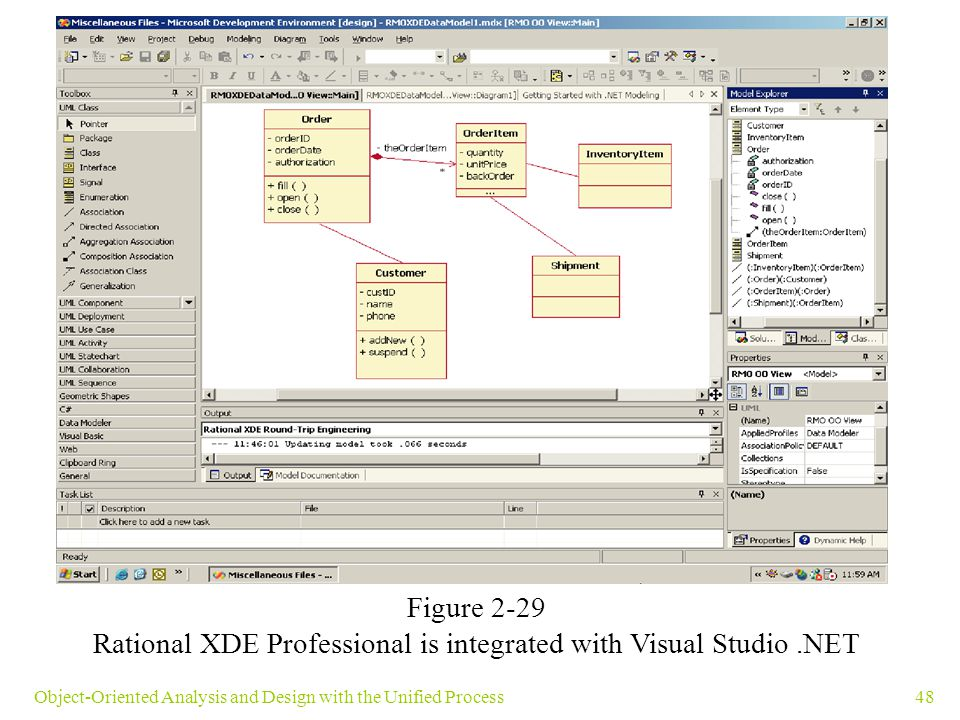 Rational XDE Professional is integrated with Visual Studio .NET