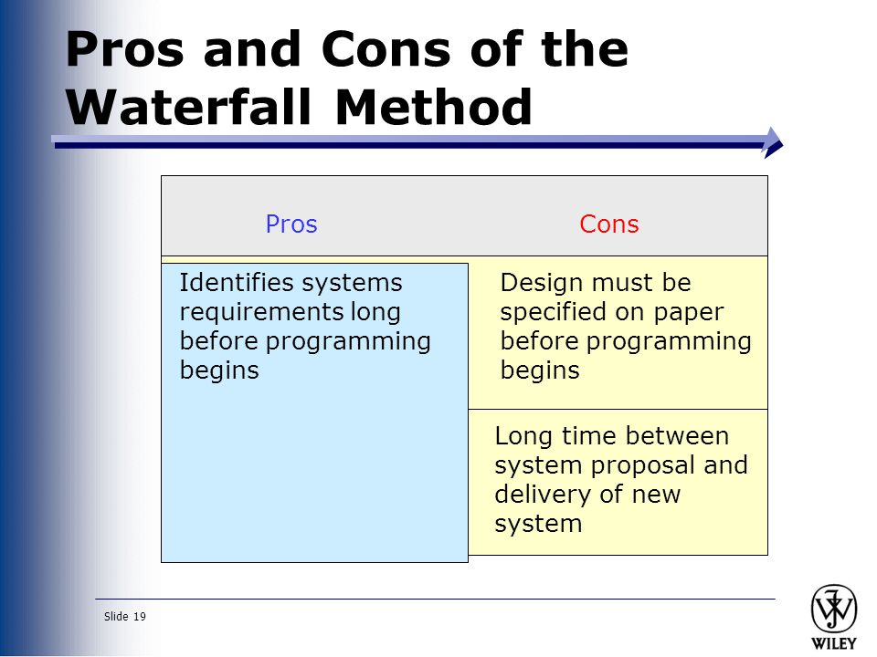 Pros and Cons of the Waterfall Method