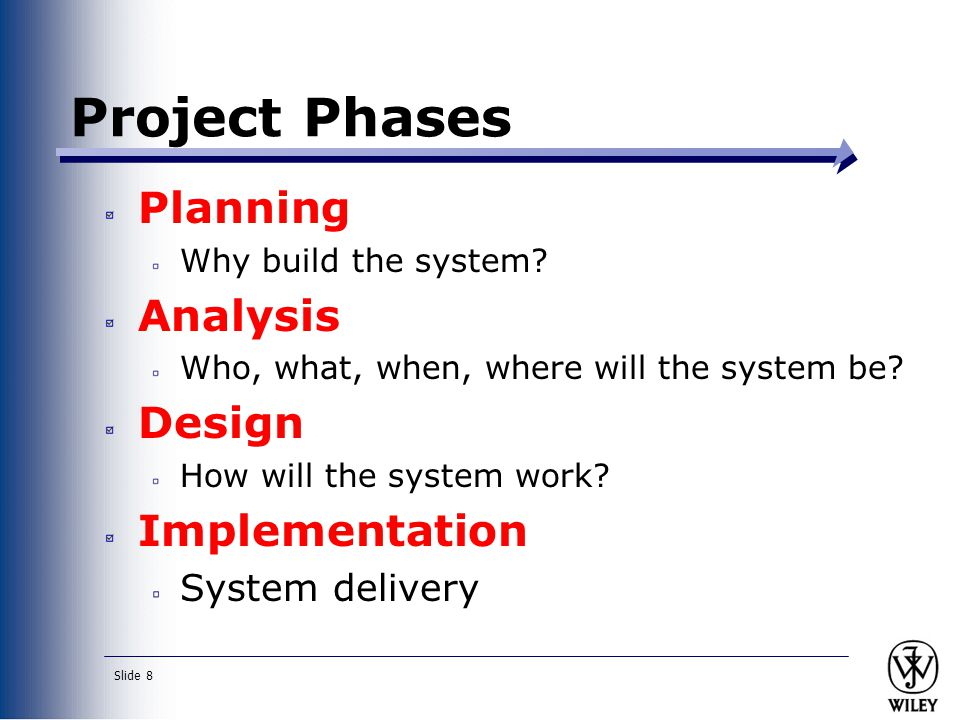 Project Phases Planning Analysis Design Implementation System delivery