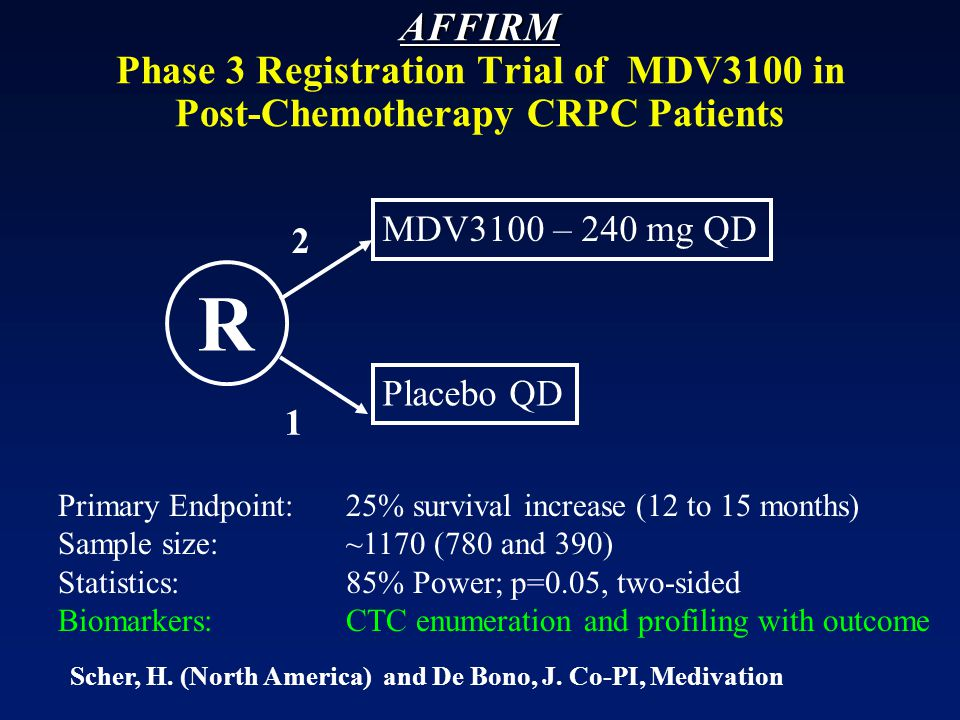 AFFIRM Phase 3 Registration Trial of MDV3100 in Post-Chemotherapy CRPC Patients