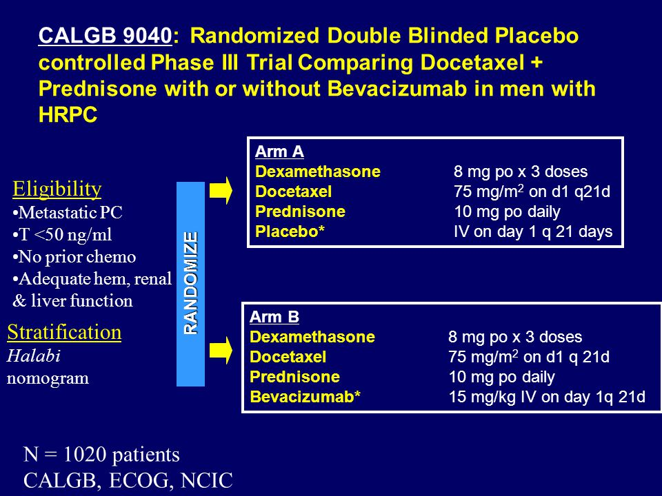 CALGB 9040: Randomized Double Blinded Placebo controlled Phase III Trial Comparing Docetaxel + Prednisone with or without Bevacizumab in men with HRPC