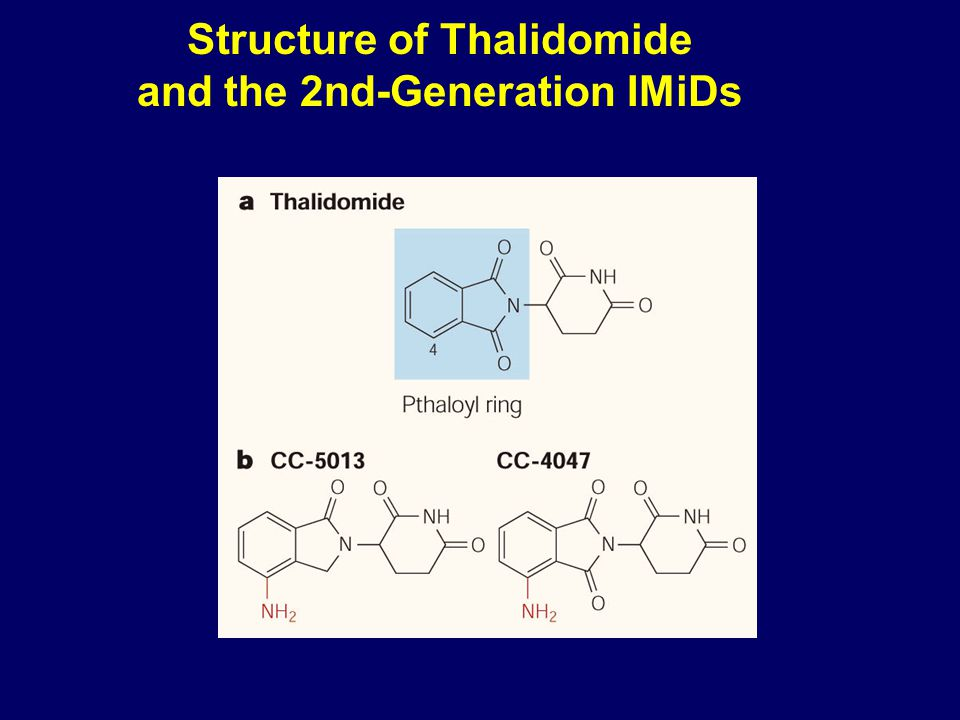 Structure of Thalidomide and the 2nd-Generation IMiDs