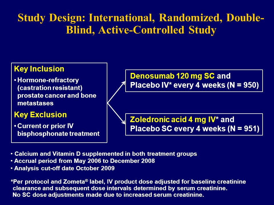 Study Design: International, Randomized, Double-Blind, Active-Controlled Study