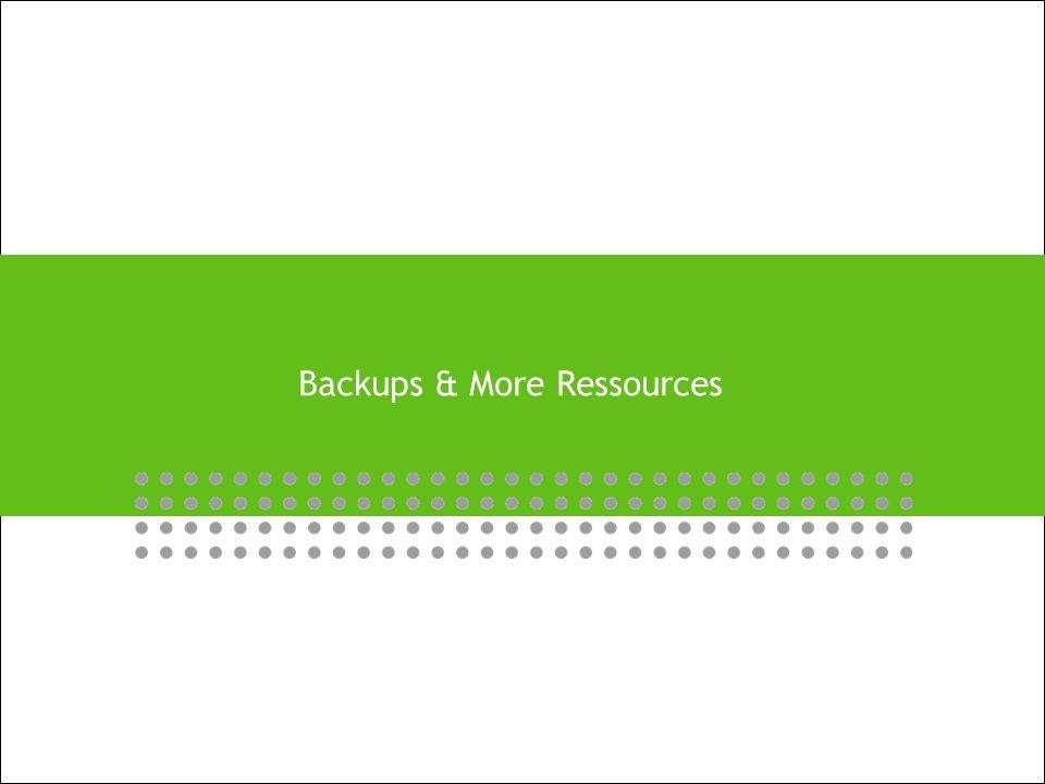 Backups & More Ressources