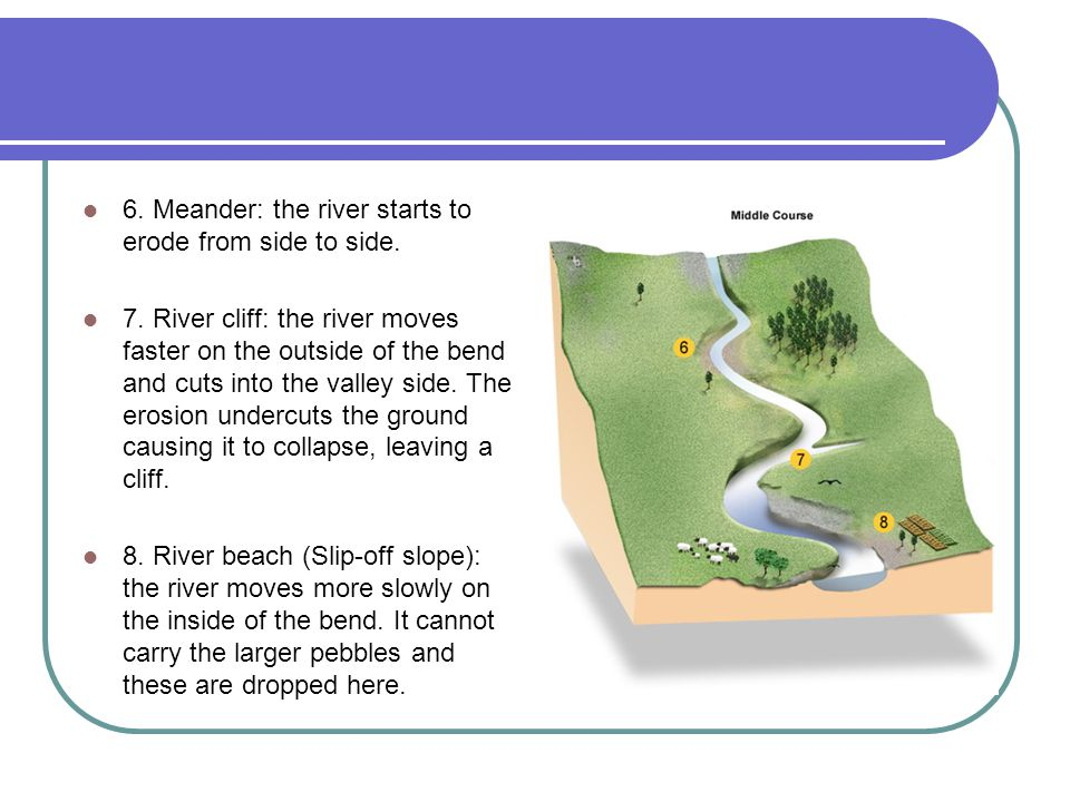 6. Meander: the river starts to erode from side to side.