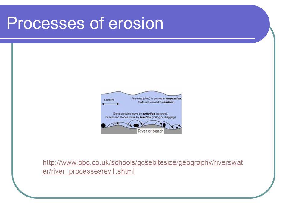 Processes of erosion http://www.bbc.co.uk/schools/gcsebitesize/geography/riverswater/river_processesrev1.shtml.