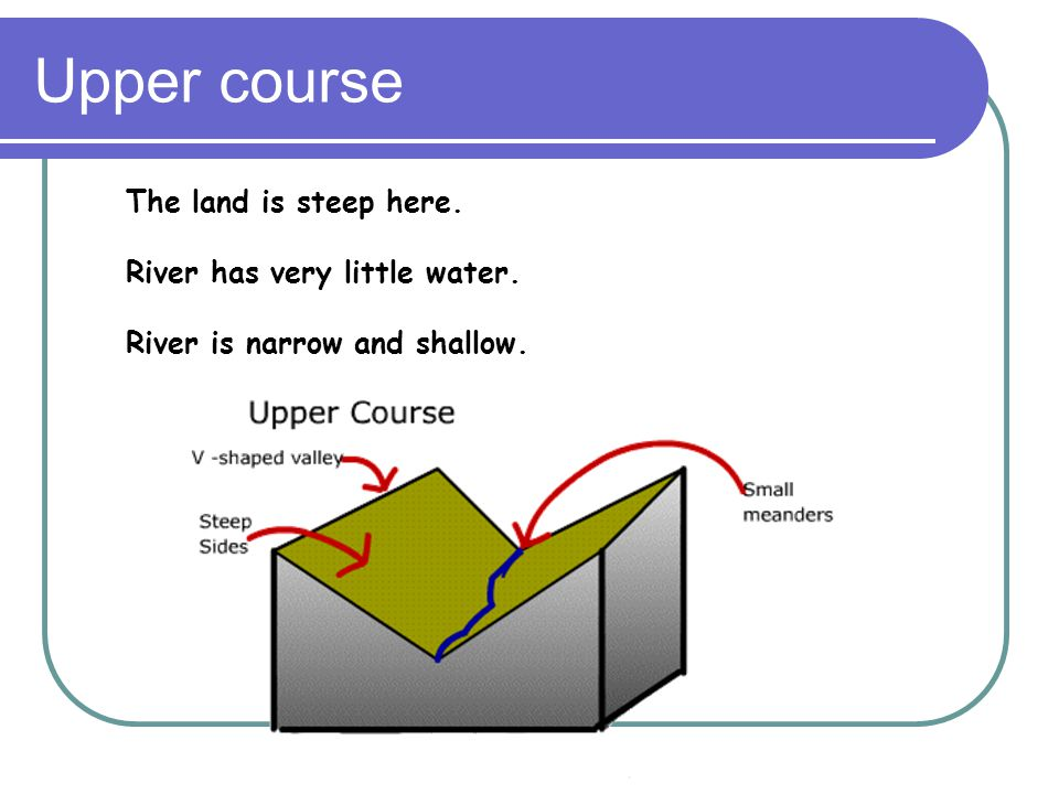 Upper course River has very little water. River is narrow and shallow.