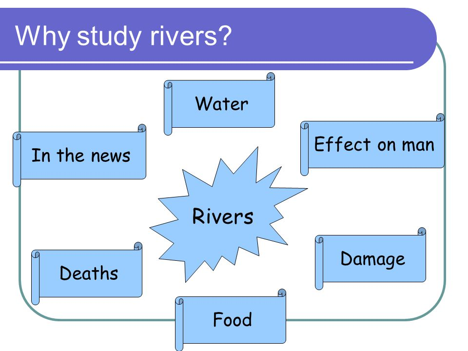 Why study rivers Rivers Water Effect on man In the news Damage Deaths