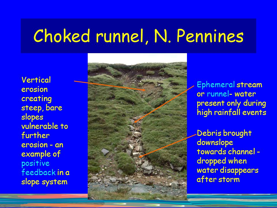 Channel processes and features valley slope