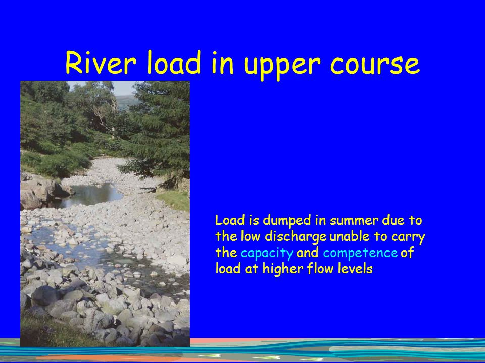River load in upper course