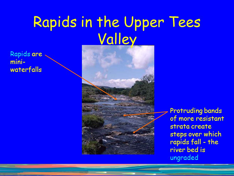 Rapids in the Upper Tees Valley