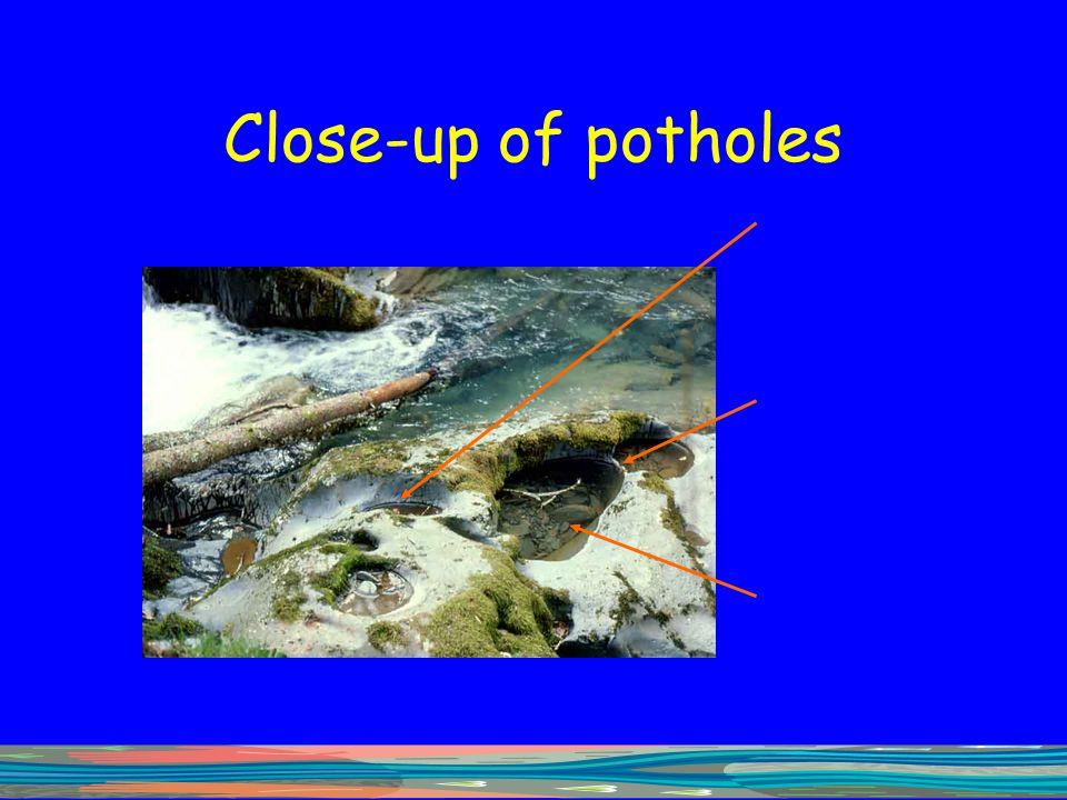 Close-up of potholes