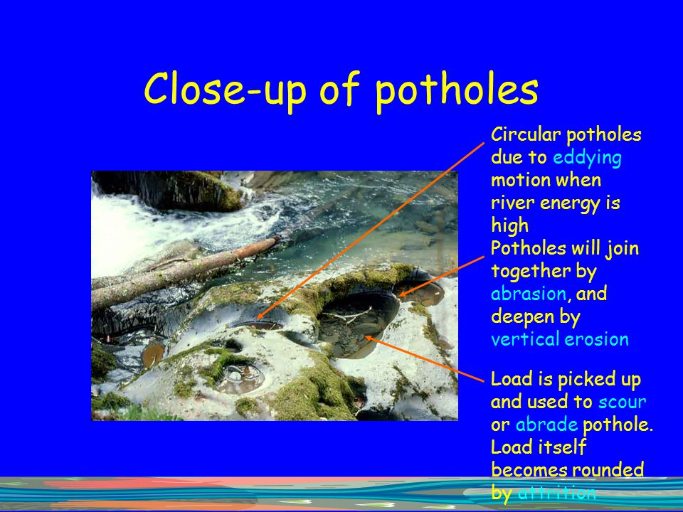 Close-up of potholes Circular potholes due to eddying motion when river energy is high.