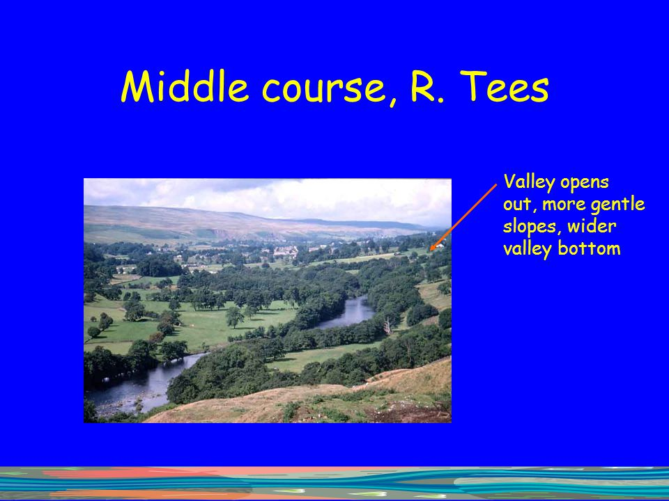 Middle course, R. Tees Valley opens out, more gentle slopes, wider valley bottom