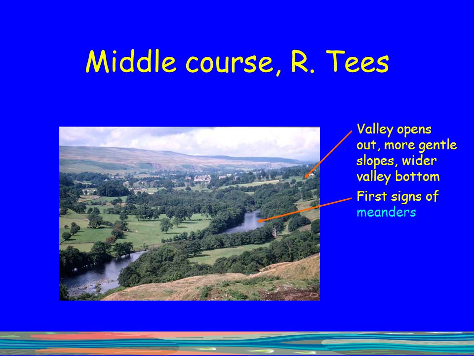 Middle course, R. Tees Valley opens out, more gentle slopes, wider valley bottom.