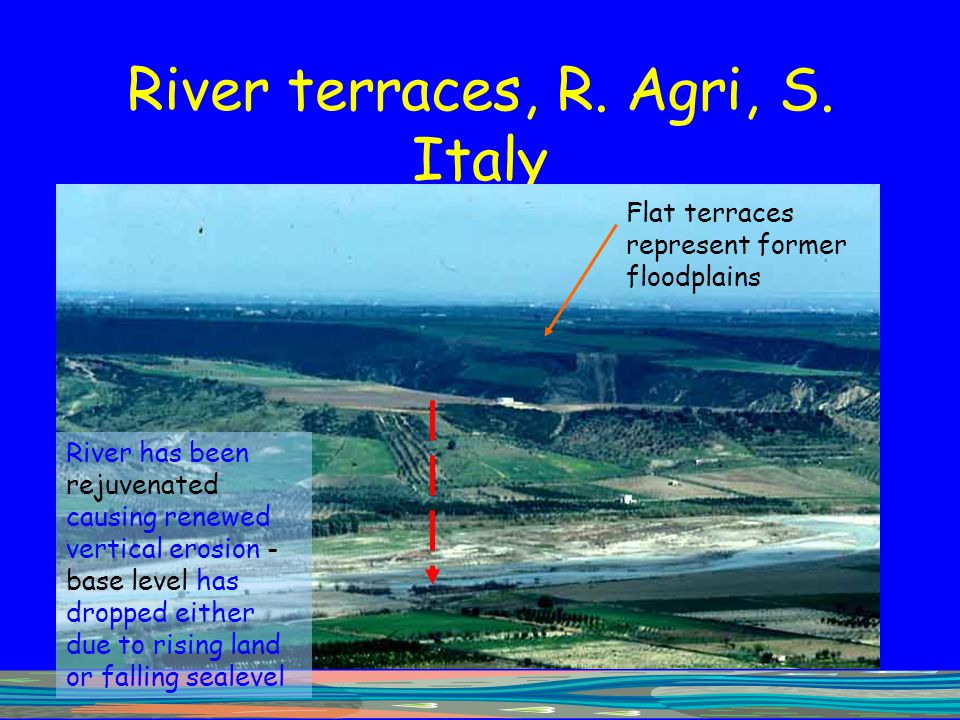 River terraces, R. Agri, S. Italy