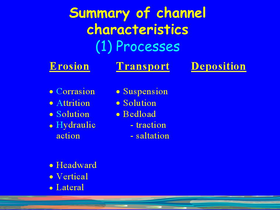 Summary of channel characteristics (1) Processes