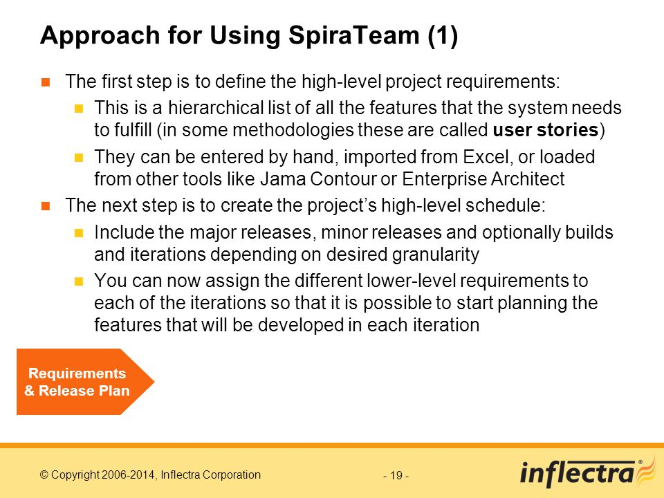 Approach for Using SpiraTeam (1)