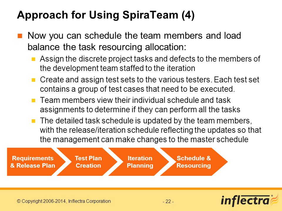 Approach for Using SpiraTeam (4)