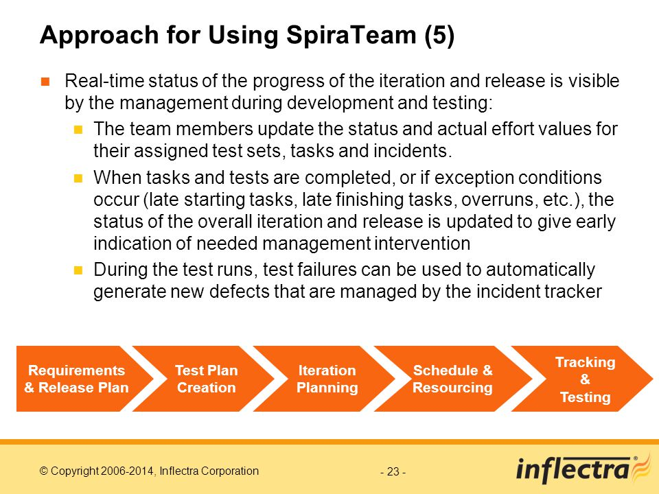 Approach for Using SpiraTeam (5)