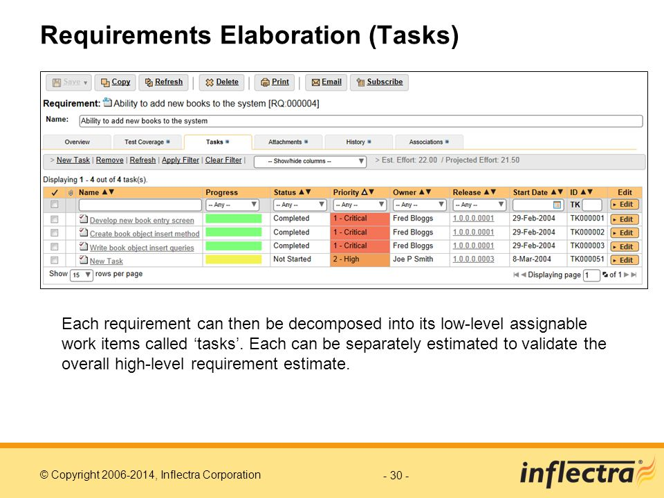 Requirements Elaboration (Tasks)