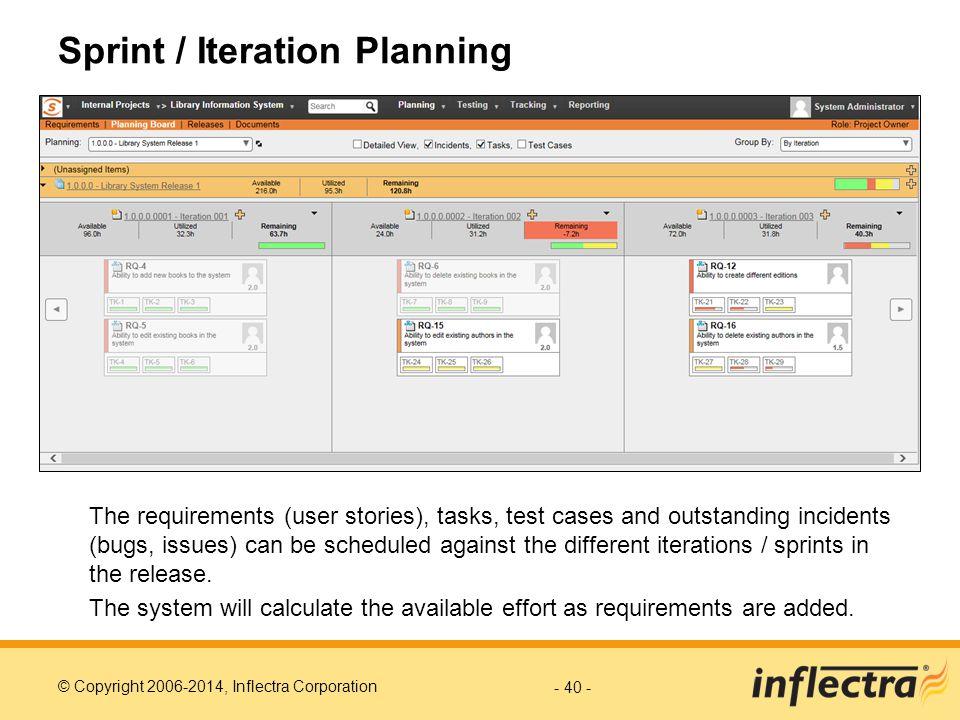 Sprint / Iteration Planning