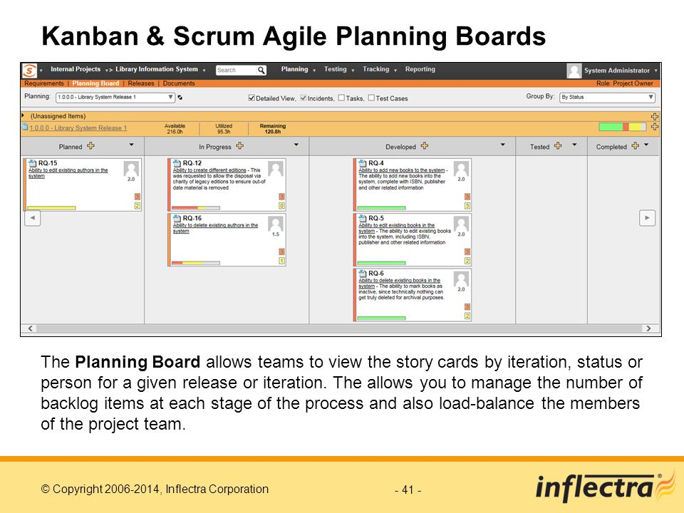 Kanban & Scrum Agile Planning Boards