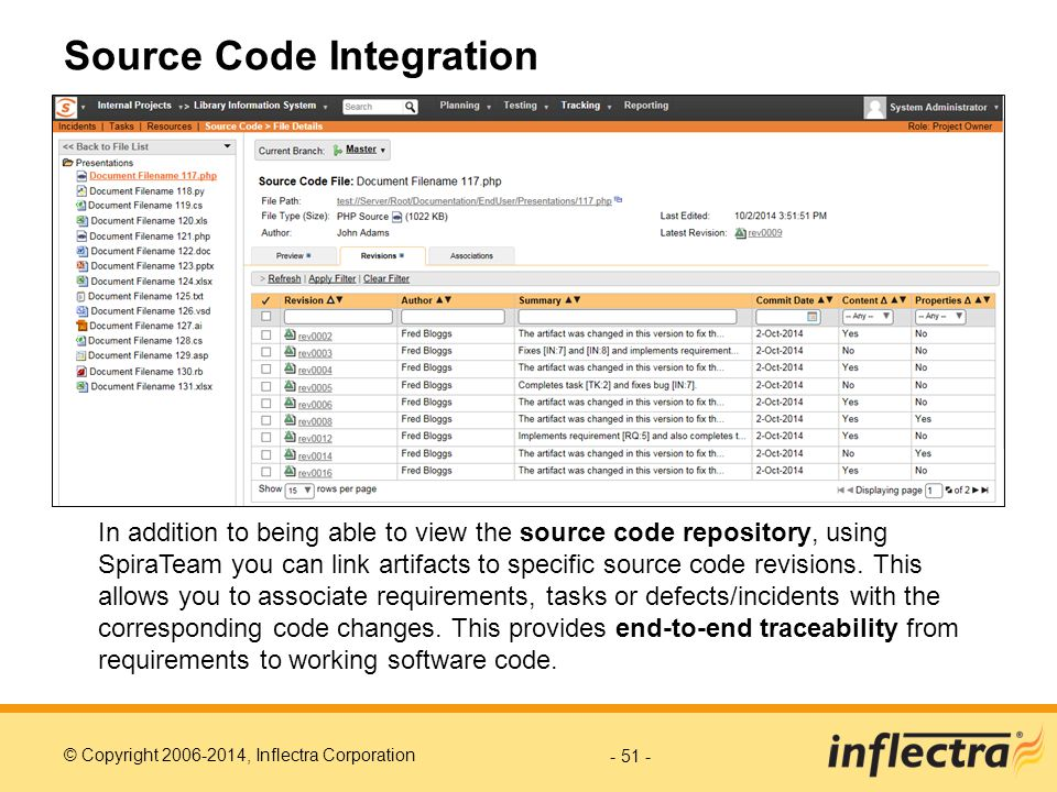 Source Code Integration