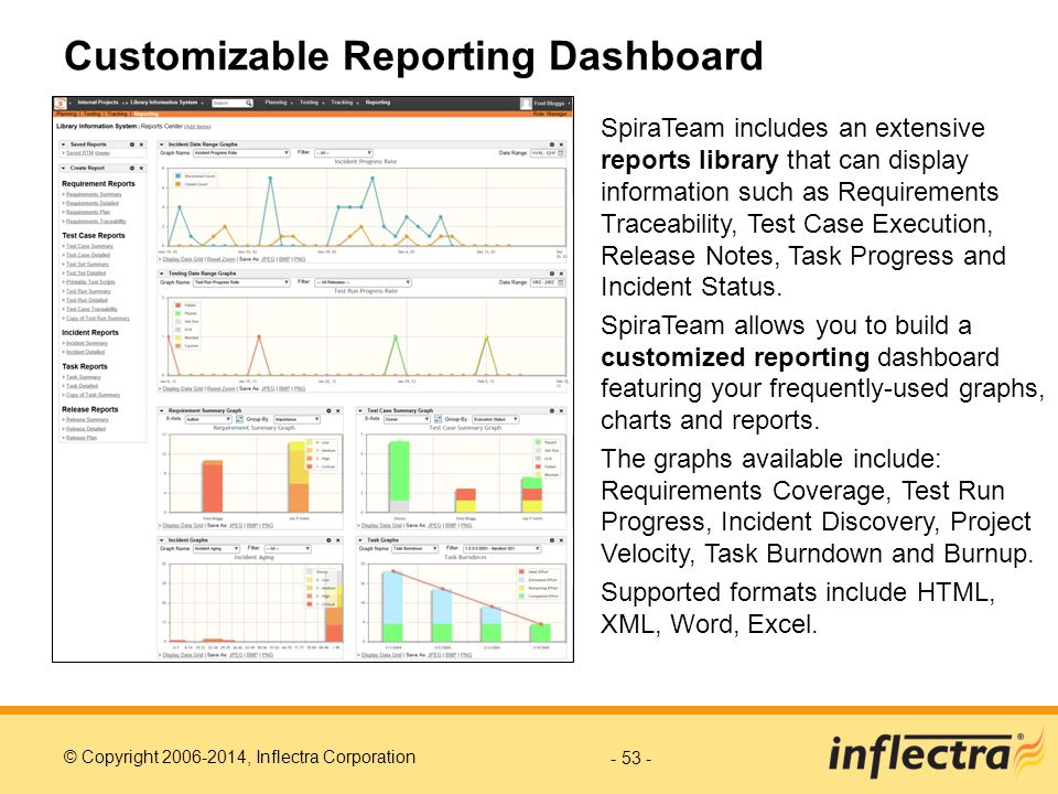 Customizable Reporting Dashboard