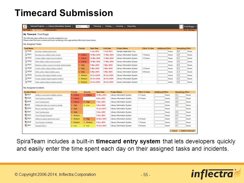 Timecard Submission