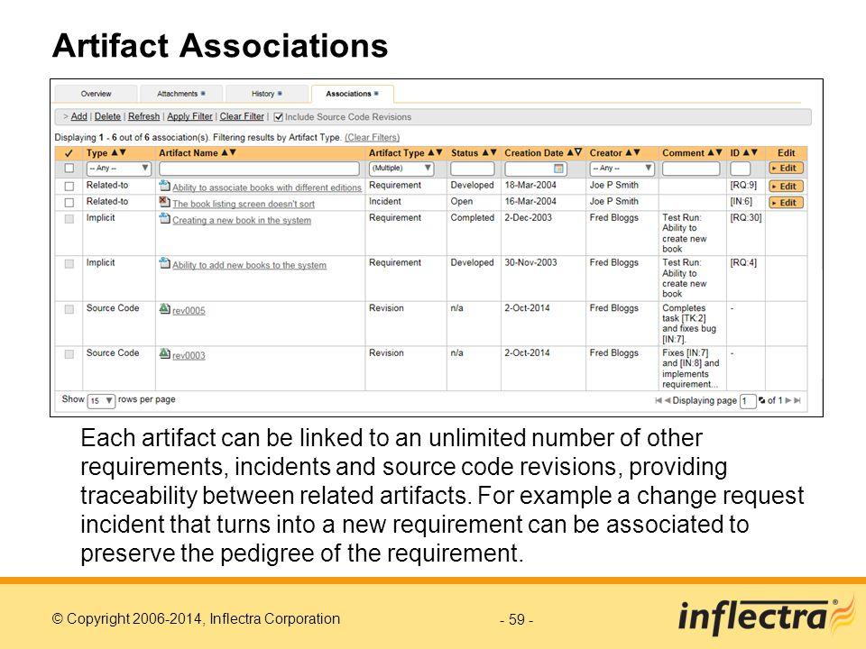 Artifact Associations