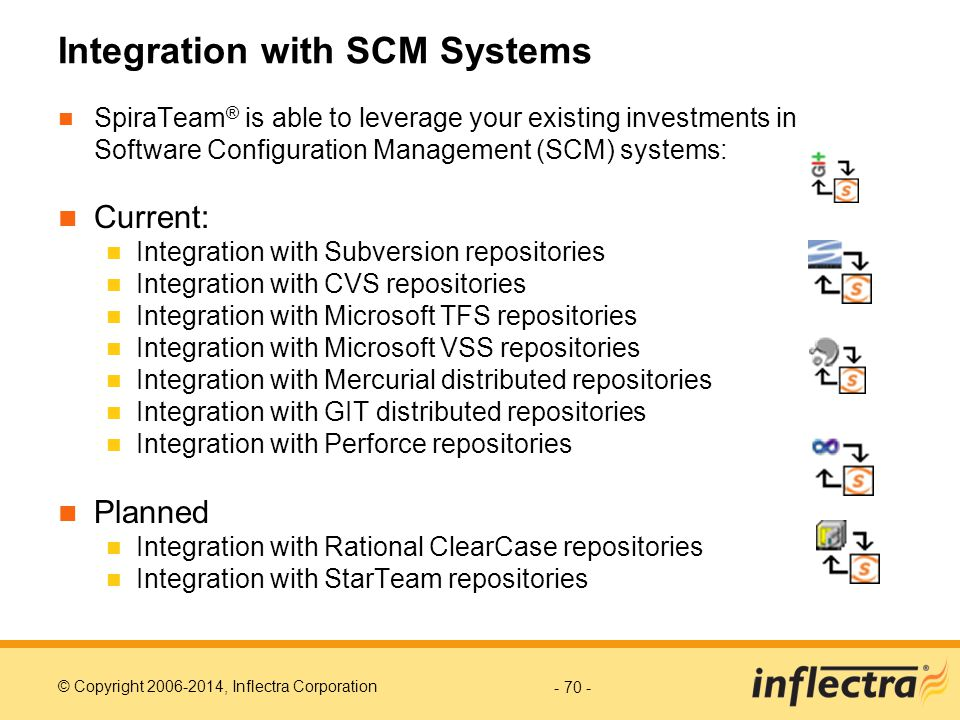 Integration with SCM Systems