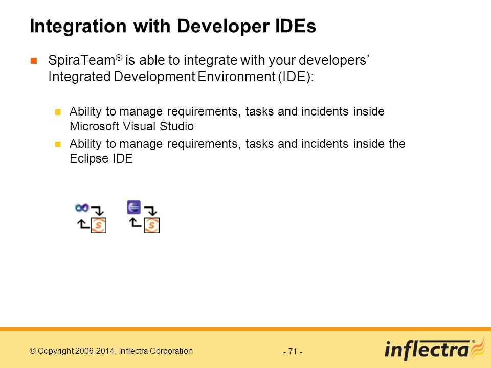 Integration with Developer IDEs