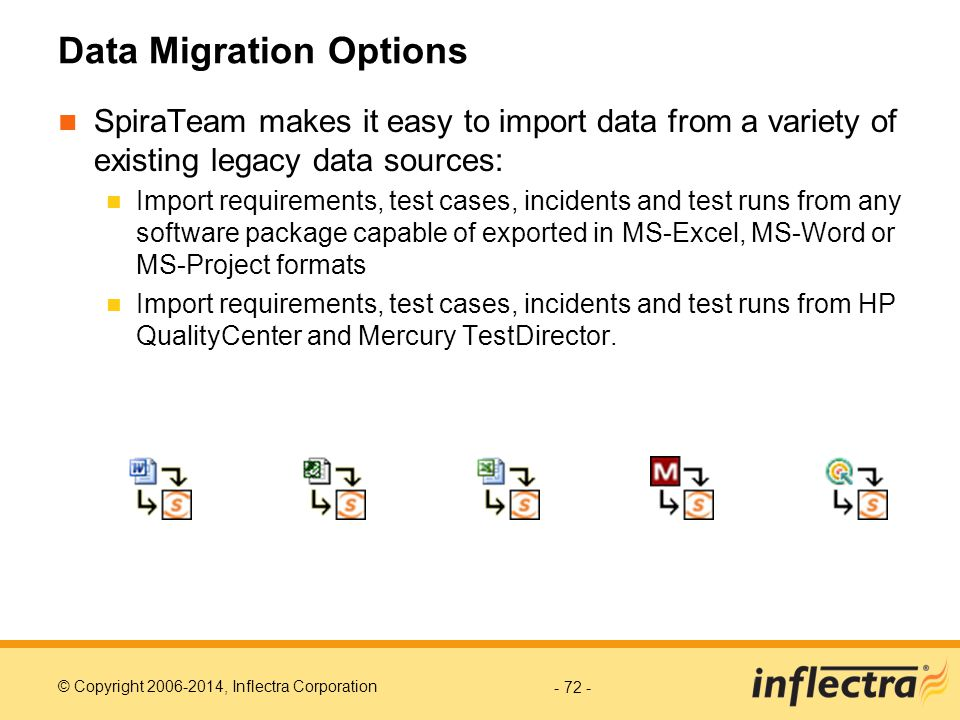 Data Migration Options