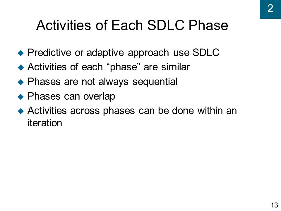 Activities of Each SDLC Phase