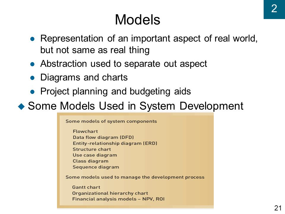 Models Some Models Used in System Development