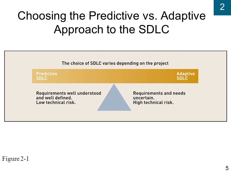 Choosing the Predictive vs. Adaptive Approach to the SDLC
