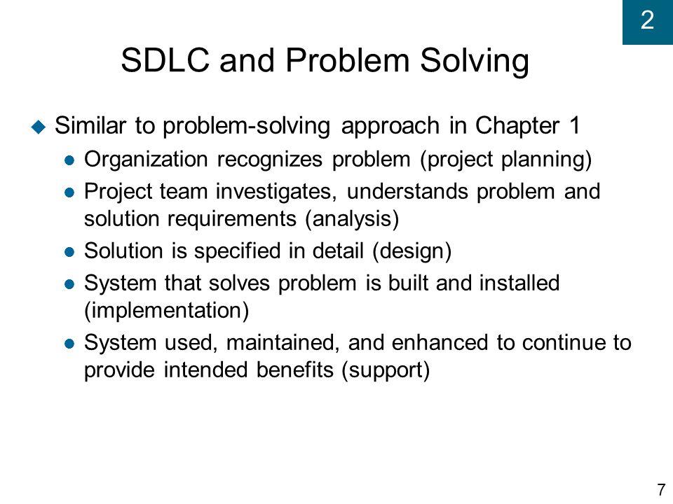 SDLC and Problem Solving