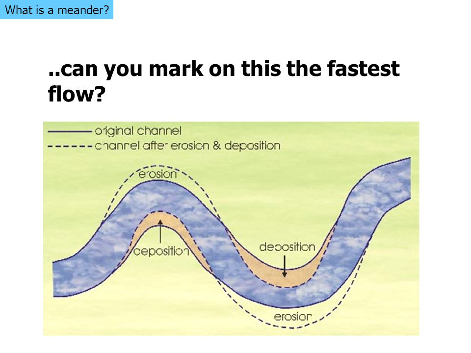 ..can you mark on this the fastest flow