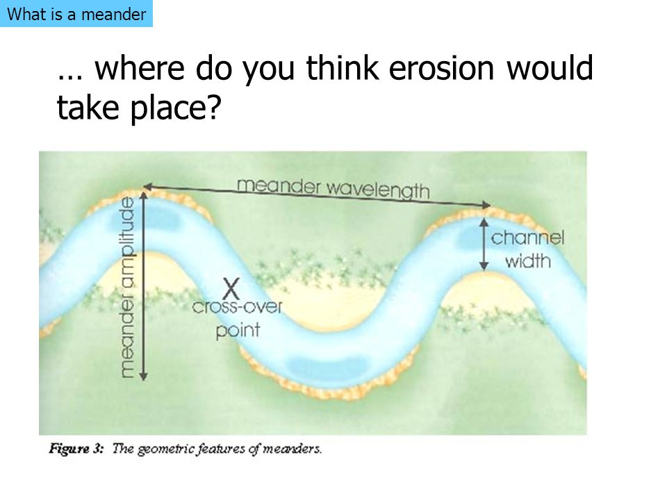 … where do you think erosion would take place
