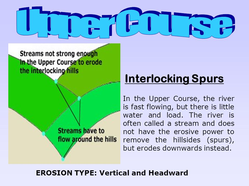 Upper Course Interlocking Spurs