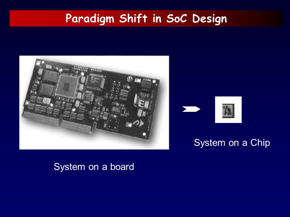 Paradigm Shift in SoC Design