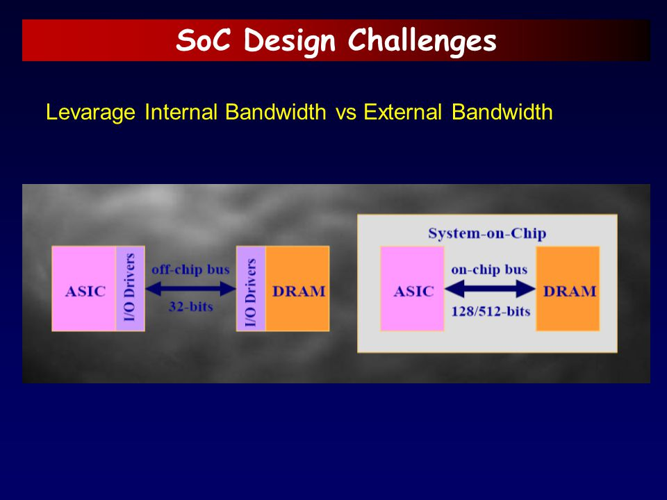 SoC Design Challenges Levarage Internal Bandwidth vs External Bandwidth
