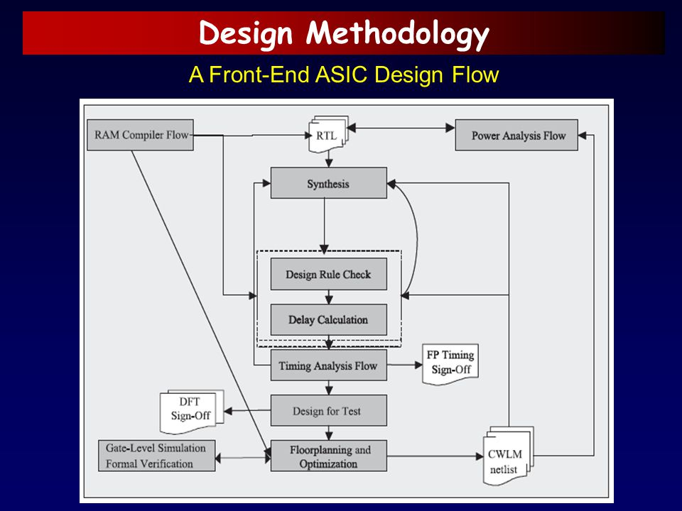 Design Methodology A Front-End ASIC Design Flow