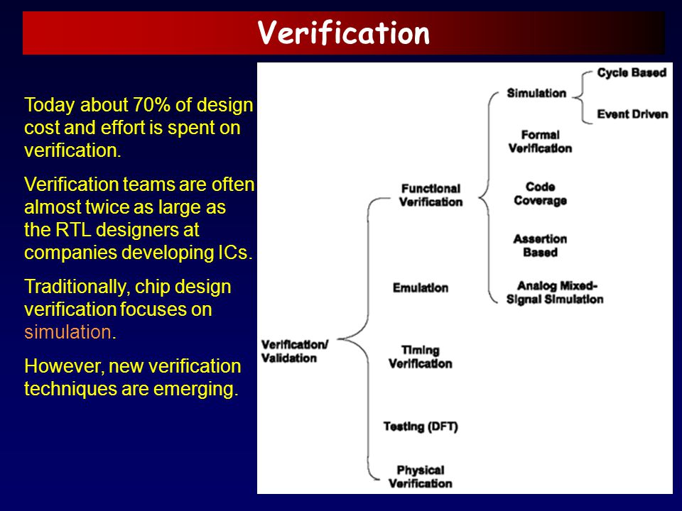 Verification Today about 70% of design cost and effort is spent on verification.