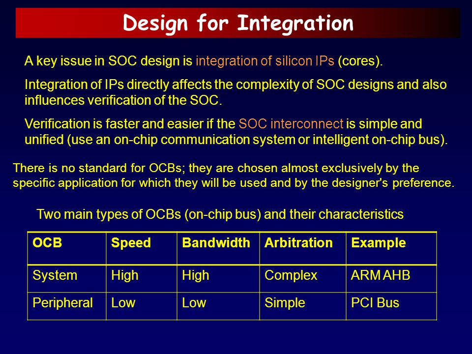 Design for Integration