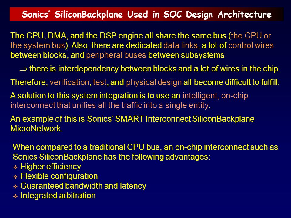 Sonics' SiliconBackplane Used in SOC Design Architecture