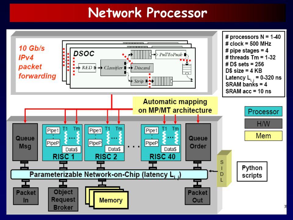 Network Processor